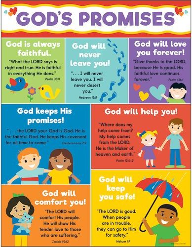 Gods Promises for Kids Posters