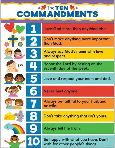 The Ten Commandments Poster for Christian Kids